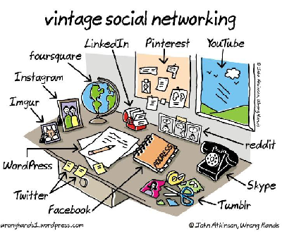 A humorous look at social networking, old and new, with photos representing Instagram,pen and paper equating to WordPress, etc