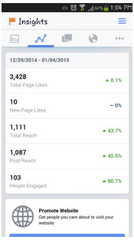 Image of Facebook page showing stats before the experiment